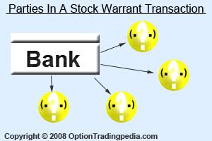 Option trade warrant unterschied